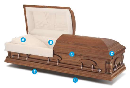 Wood Casket Features